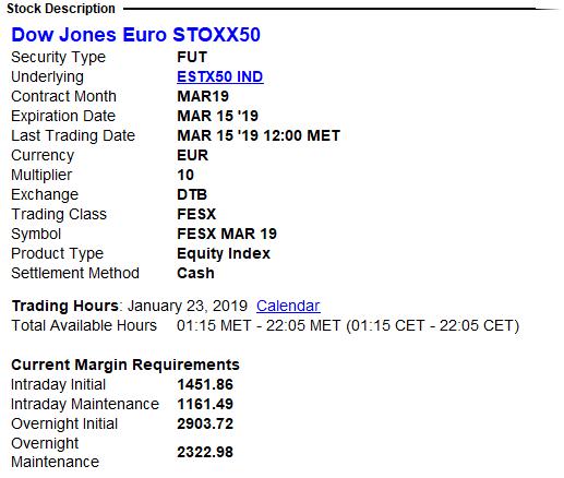 Dow Jones Euro Stoxx 50 (ESTX50)