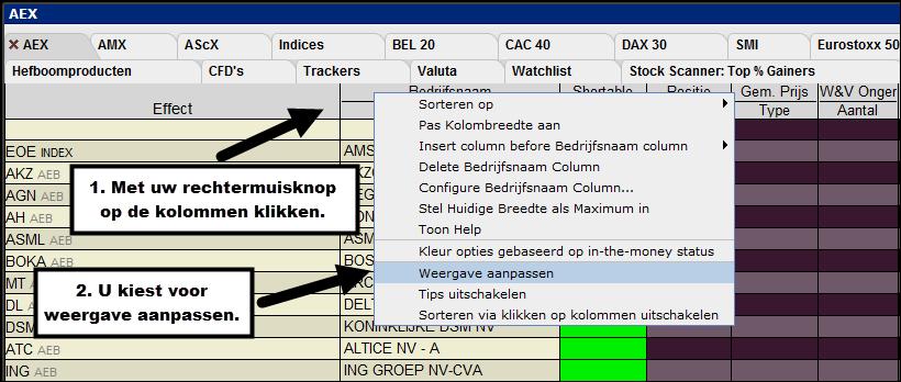 Koers winst verhouding AEX voorbeeld tabel