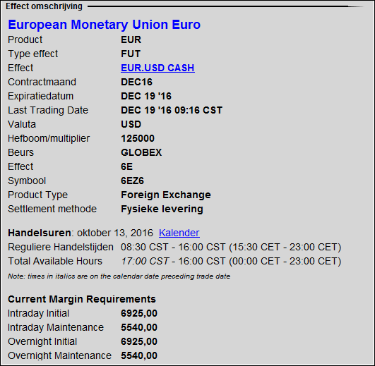 amerikaanse-futures-eur-usd-4