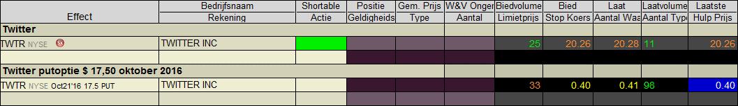 put-opties-schrijven-tabel-2