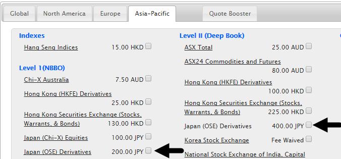 Nikkei index futures N225 overzicht