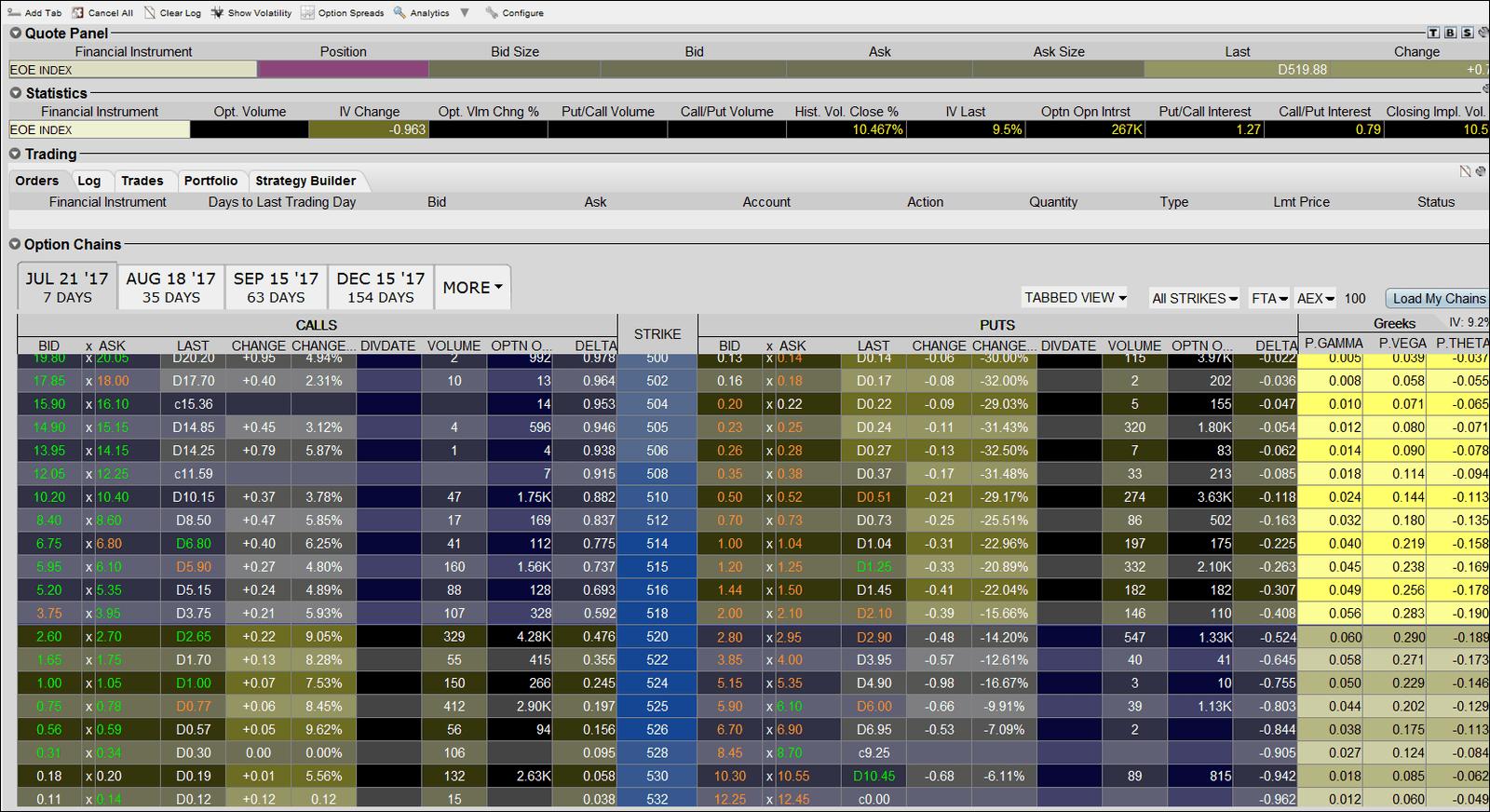 AEX Opties beleggen