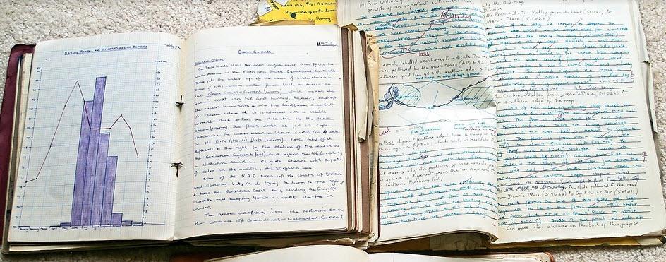 fundamentele analyse boek