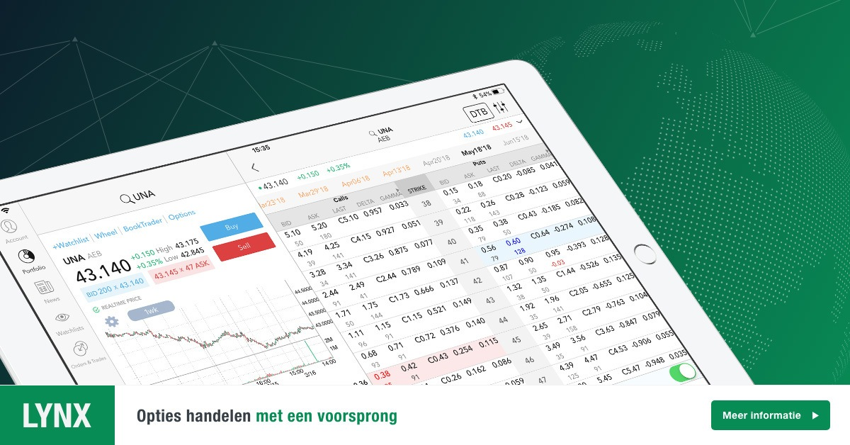 Brokers vergelijken? Zo vind je de beste online broker