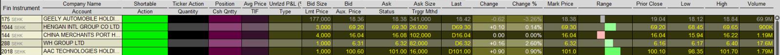 5 chinese aandelen - Chinese aandelen kopen