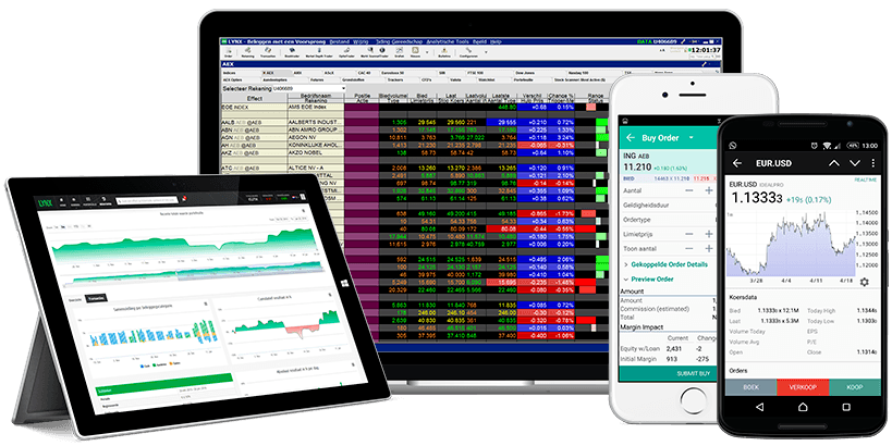 waarom beleggen bij LYNX - platform