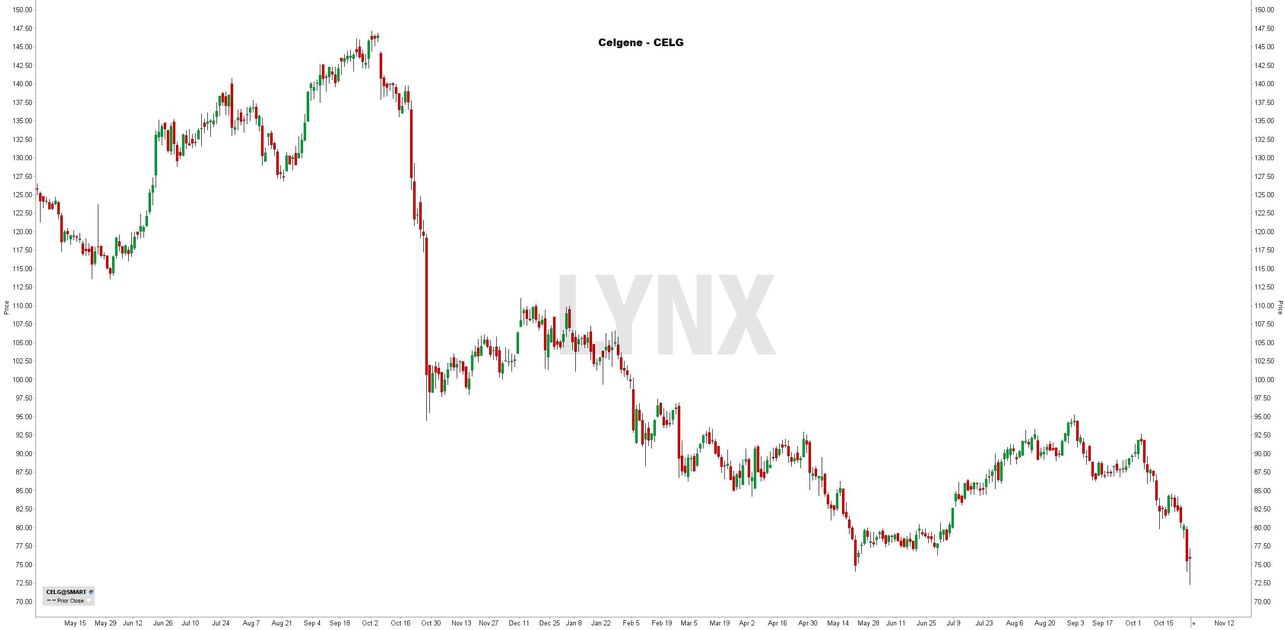 Handelsspanningen raken winst ThyssenKrupp
