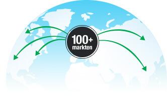 Markten LYNX