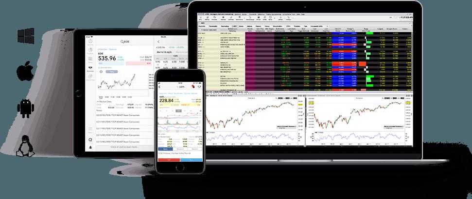 LYNX handelsplatform systemen