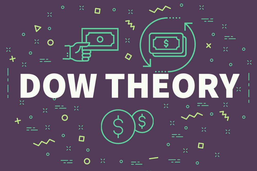 Dow Theory van Charles Dow uitgelegd - De grondlegger van de Technische Analyse