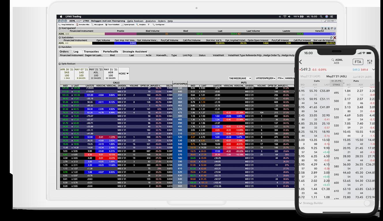 Overzicht van alle optieseries van een effect in één scherm via de Option Trader