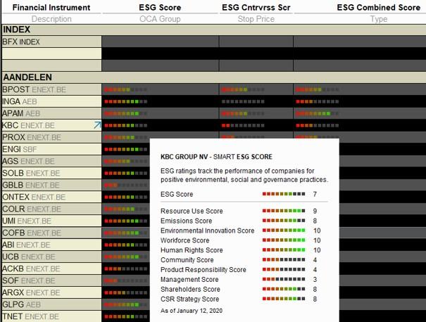 ESG beleggen bij LYNX