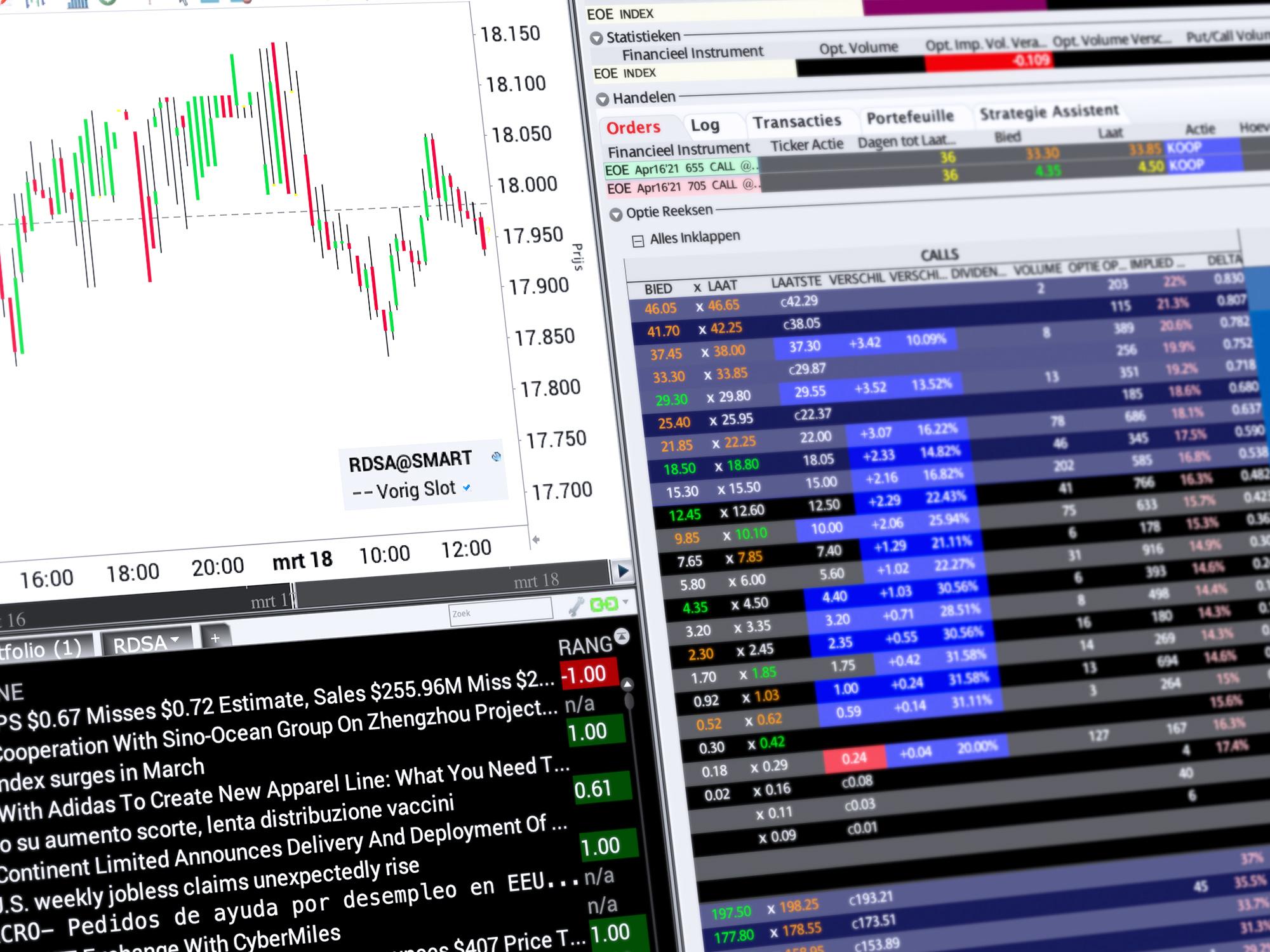 Handelsplatform Trader Workstation - TWS Mosaic