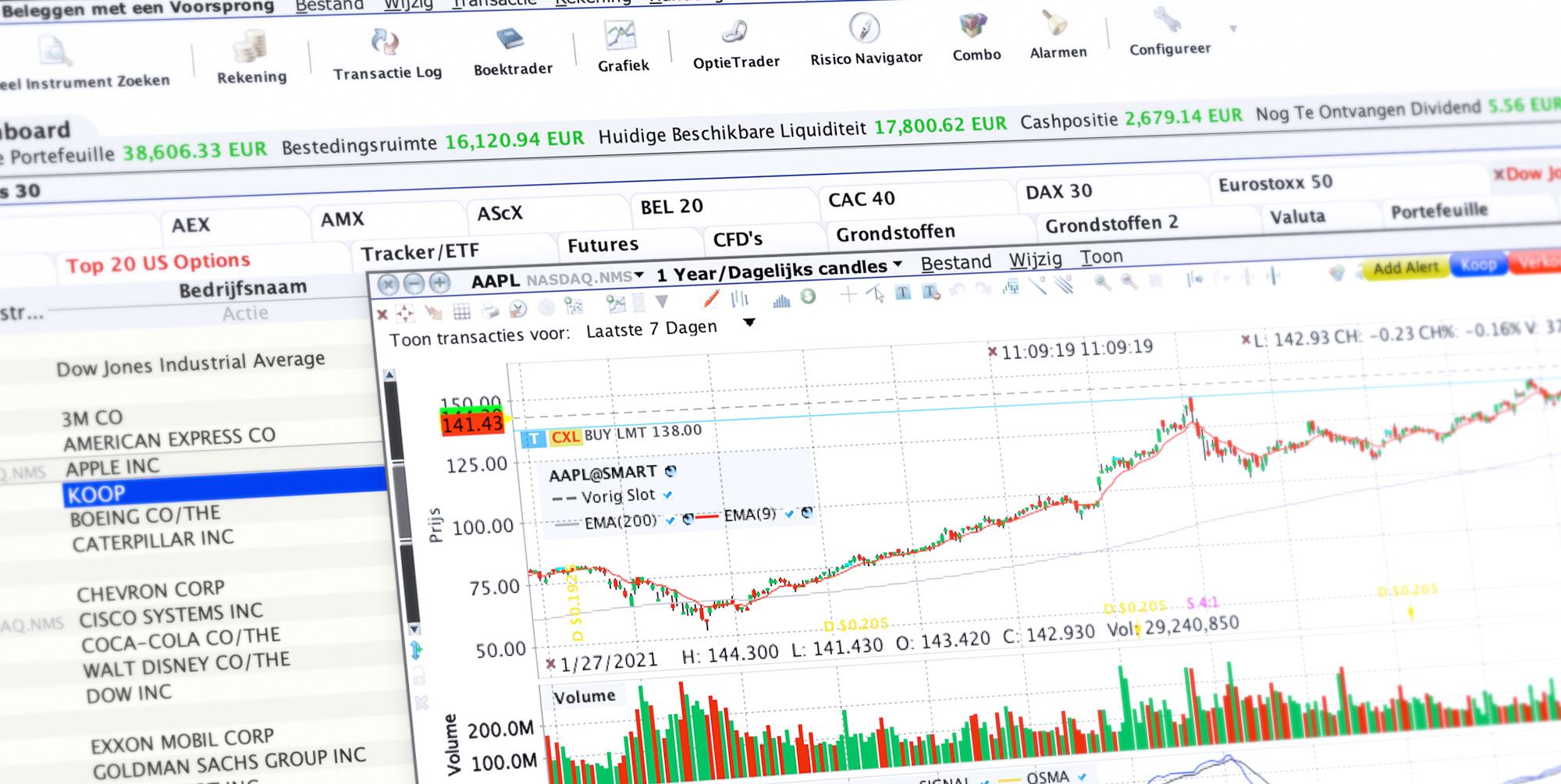 Het beleggingsplatform biedt talrijke trading tools