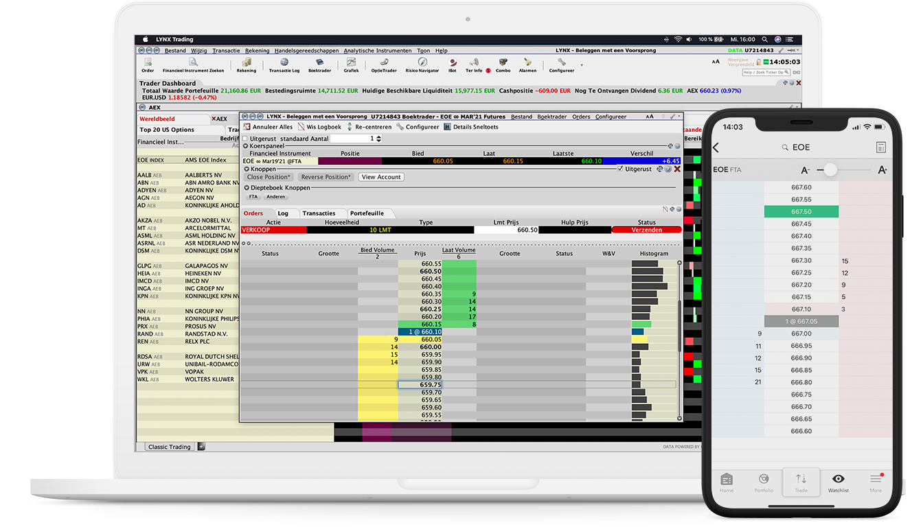 BookTrader: De trading tool voor futures- en daghandelaren