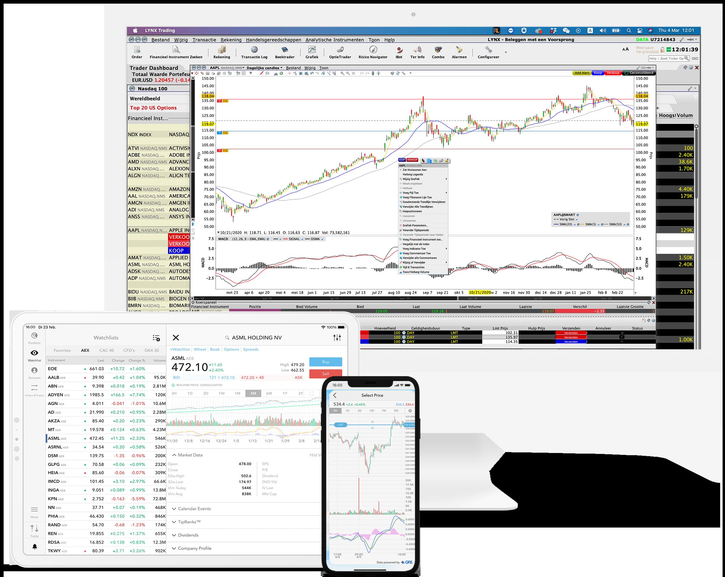 Het handelsplatform van Interactive Brokers in de Nederlandse taal