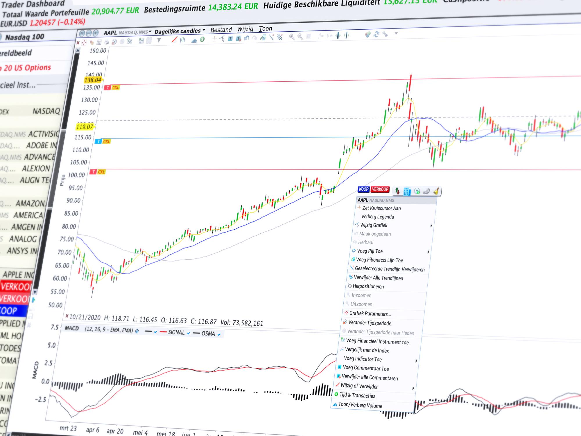 Aandelen handelen: aandelen handelen direct in de grafiek