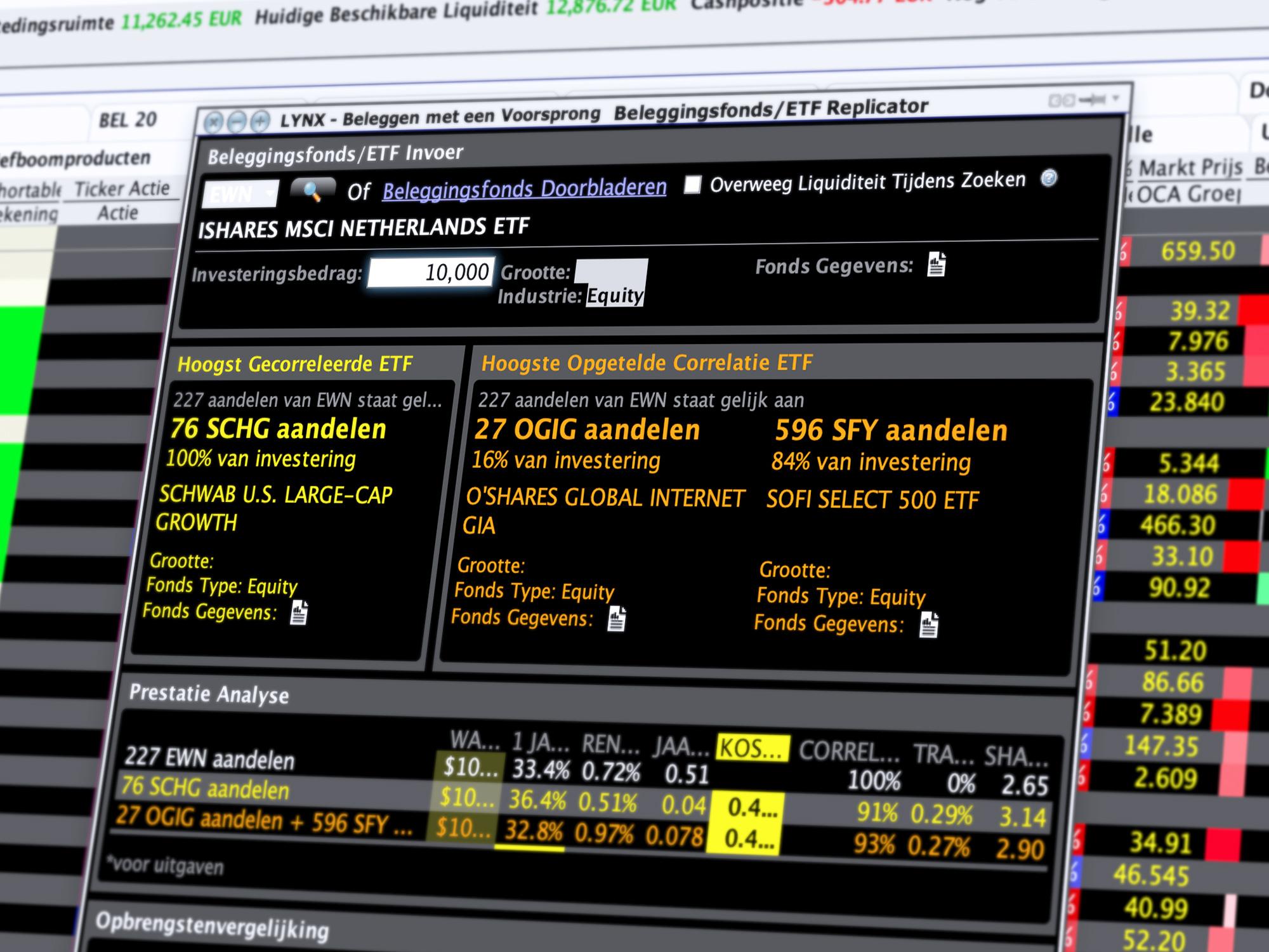 ETF beleggen - zoek ETF's met vergelijkbare kenmerken