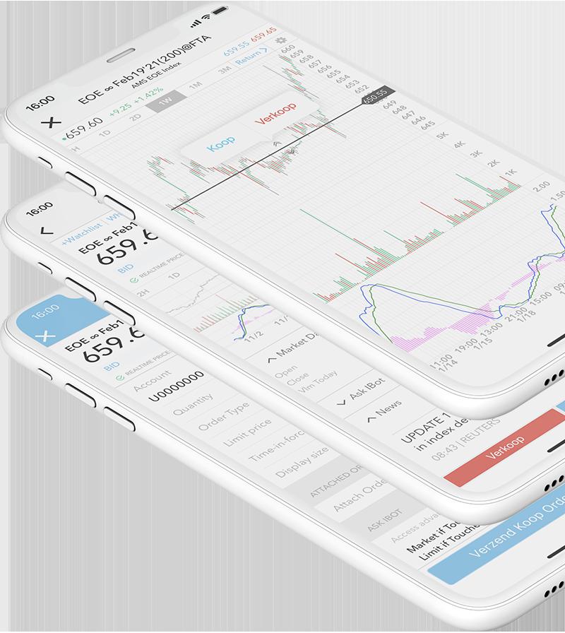 Mobiel futures handelen - Futures trading app