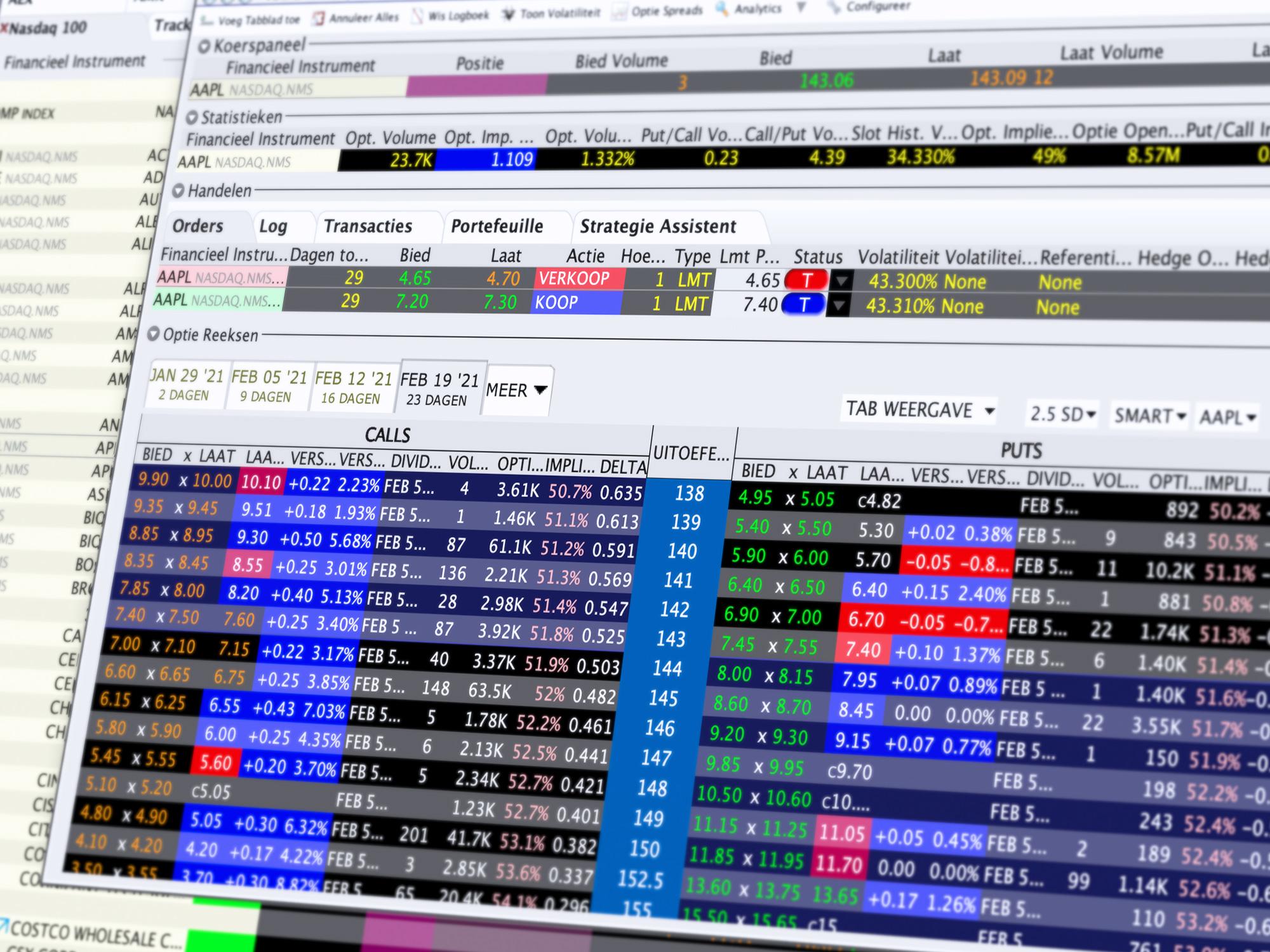 Optimaliseren uw optiehandel met de Option Trader