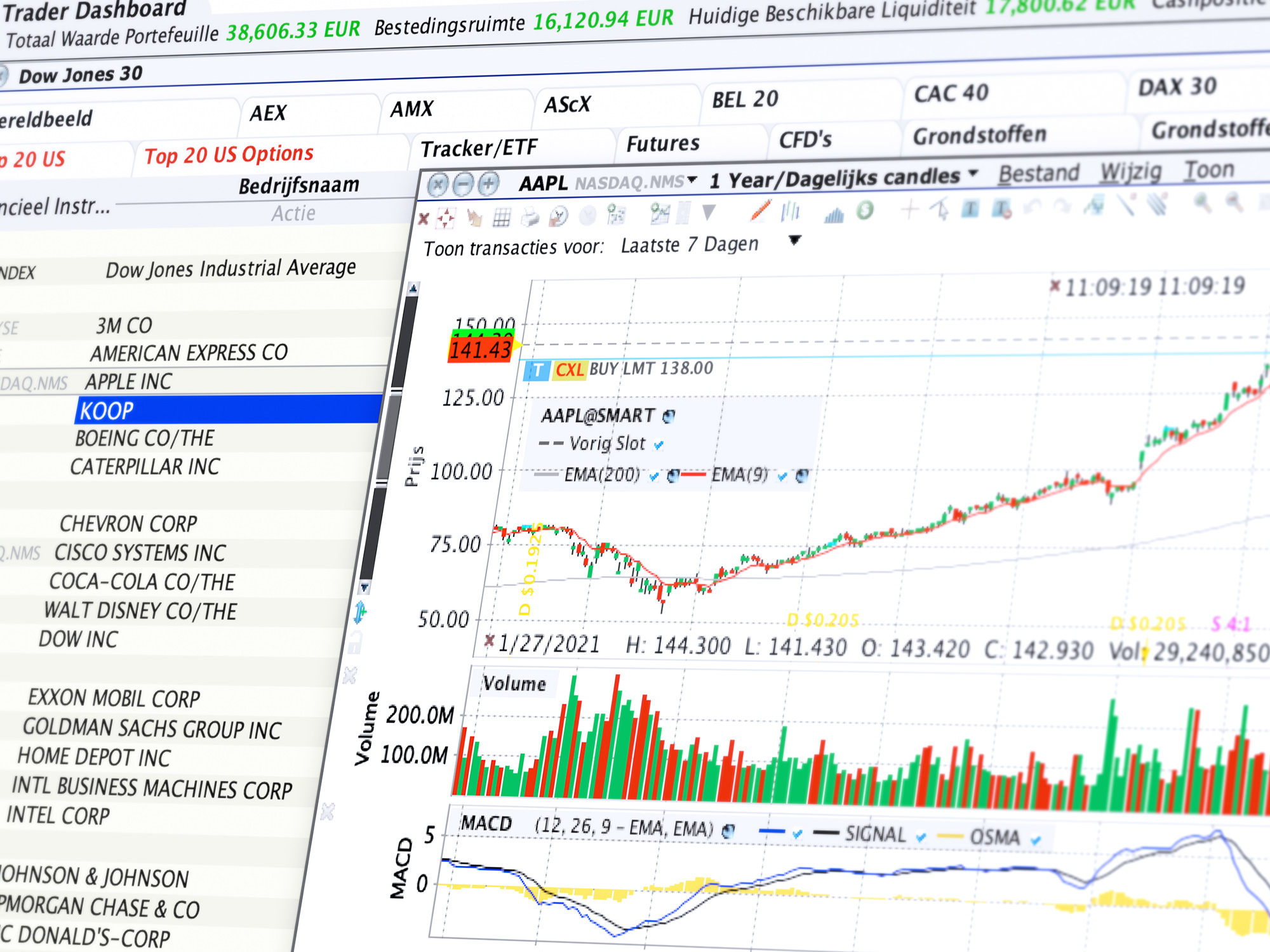 Trading Software: Trading Tools