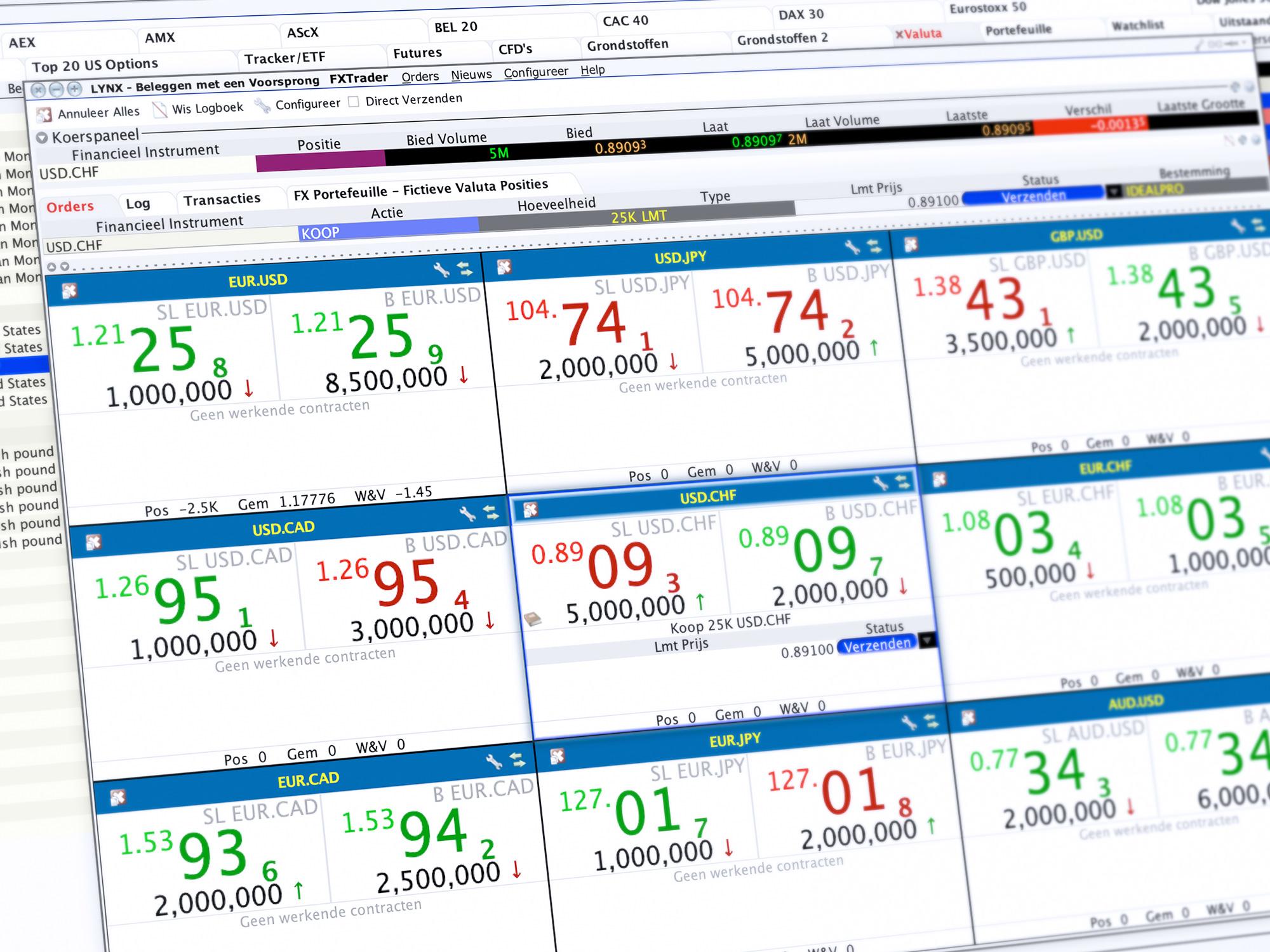 Meer LYNX Trading tools - FX Trader