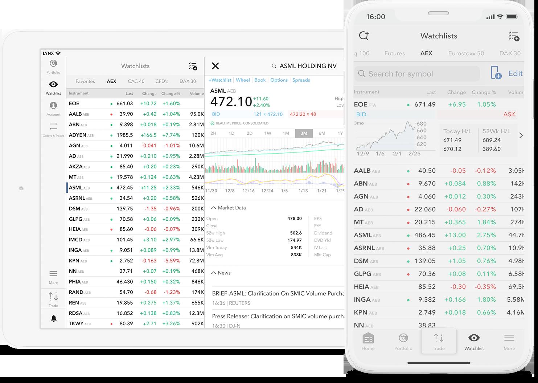 Duidelijk overzicht van uw watchlist met de LYNX Beleggingsapps