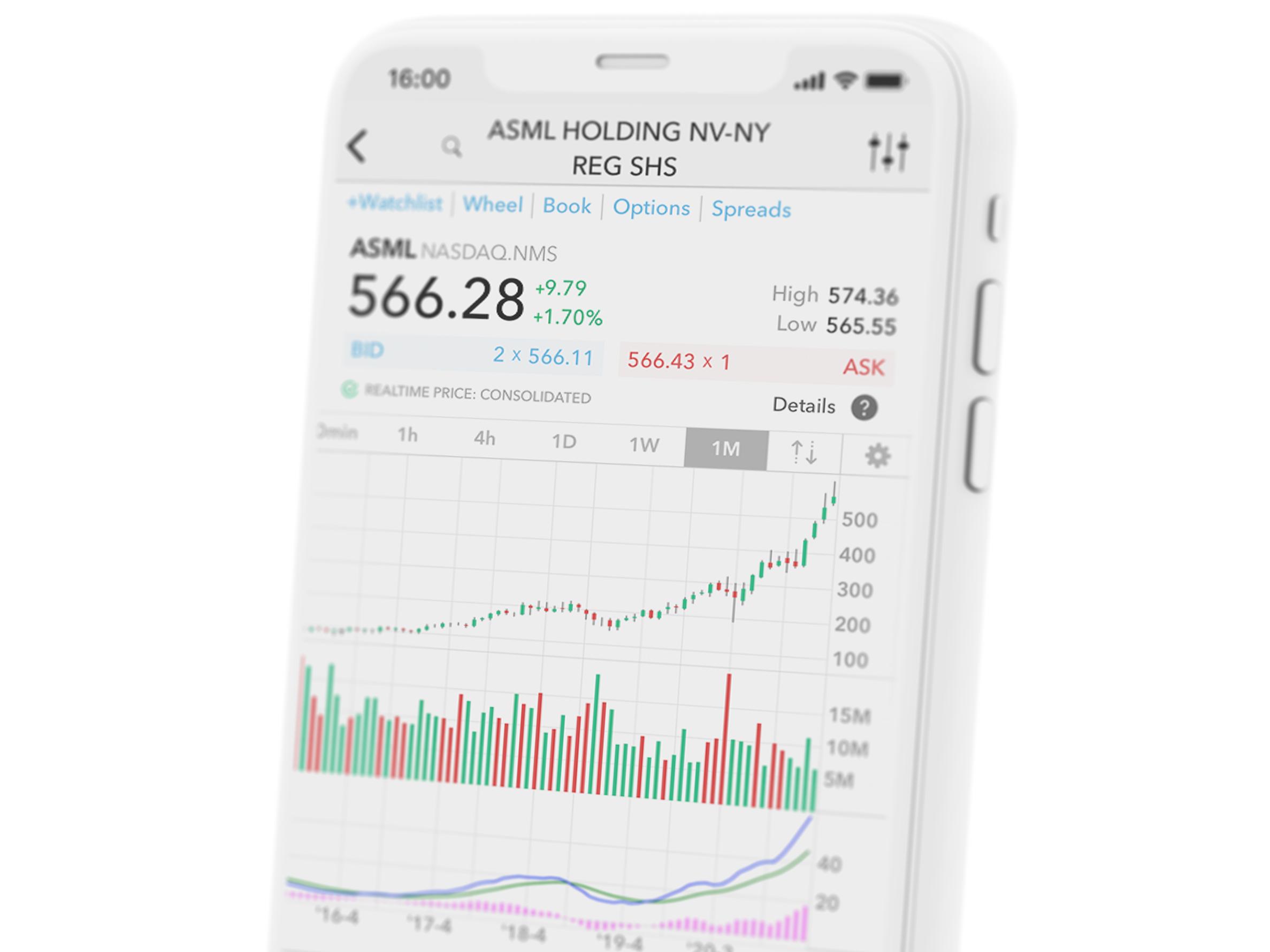 Handel via uw mobiel in aandelen met de LYNX Beleggingsapps