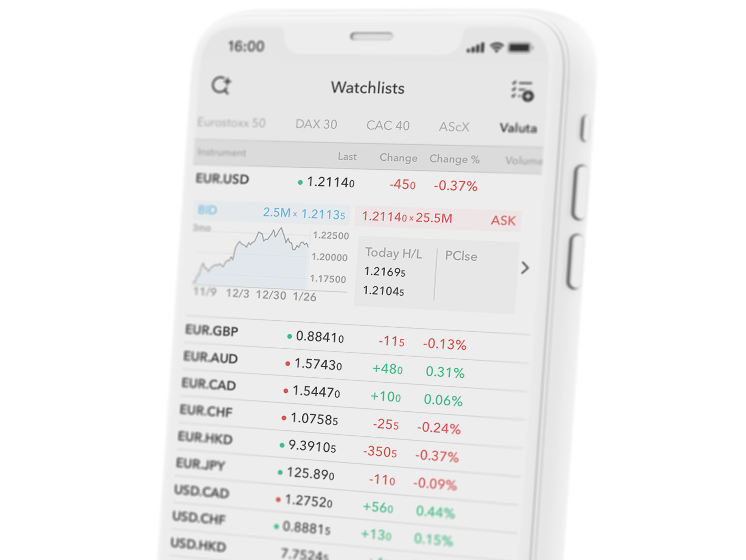 Online beleggen in forex via de LYNX Beleggingsapps