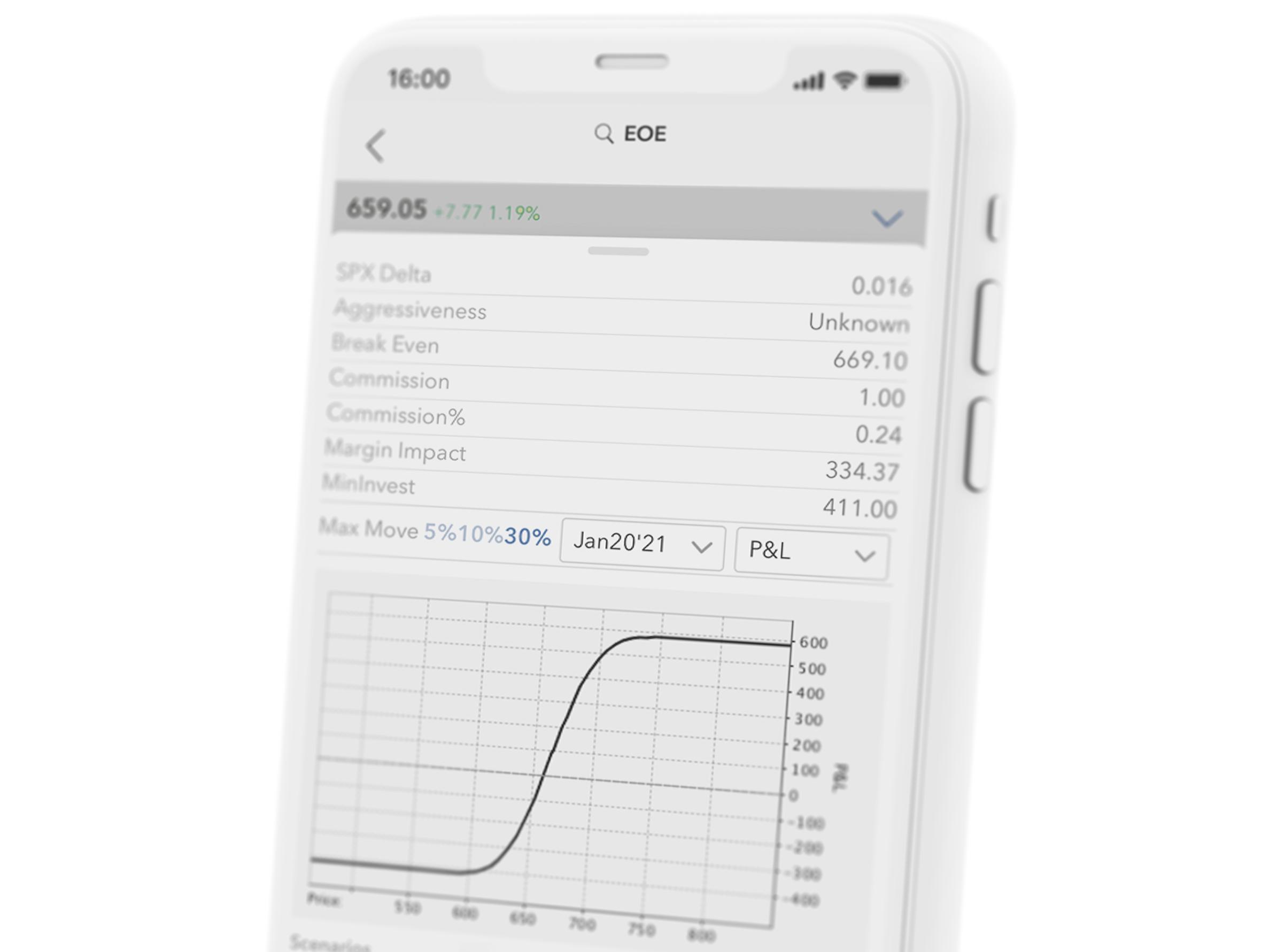 Online beleggen in opties via de LYNX Beleggingsapps