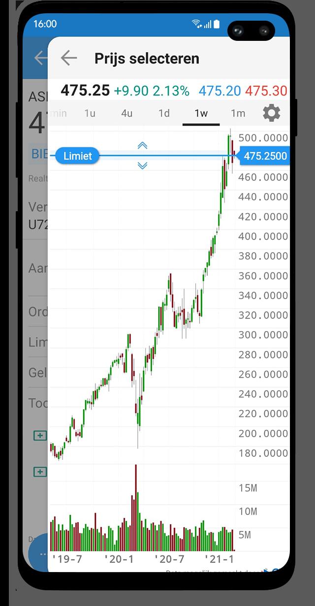 Mobiel grafieken analyseren via de LYNX Trading App voor Android