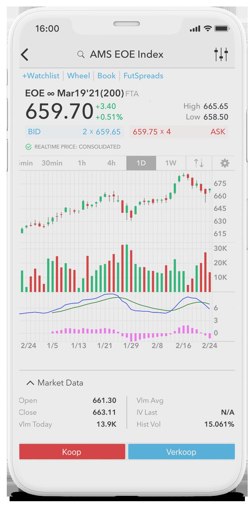 iPhone Trading App: Grafieken analyseren